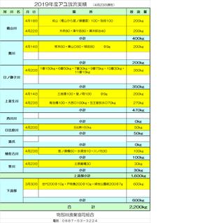 2019アユ放流実績HP用.png