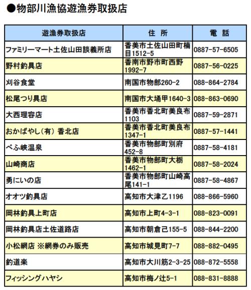 物部川漁協遊漁券取扱店1.png